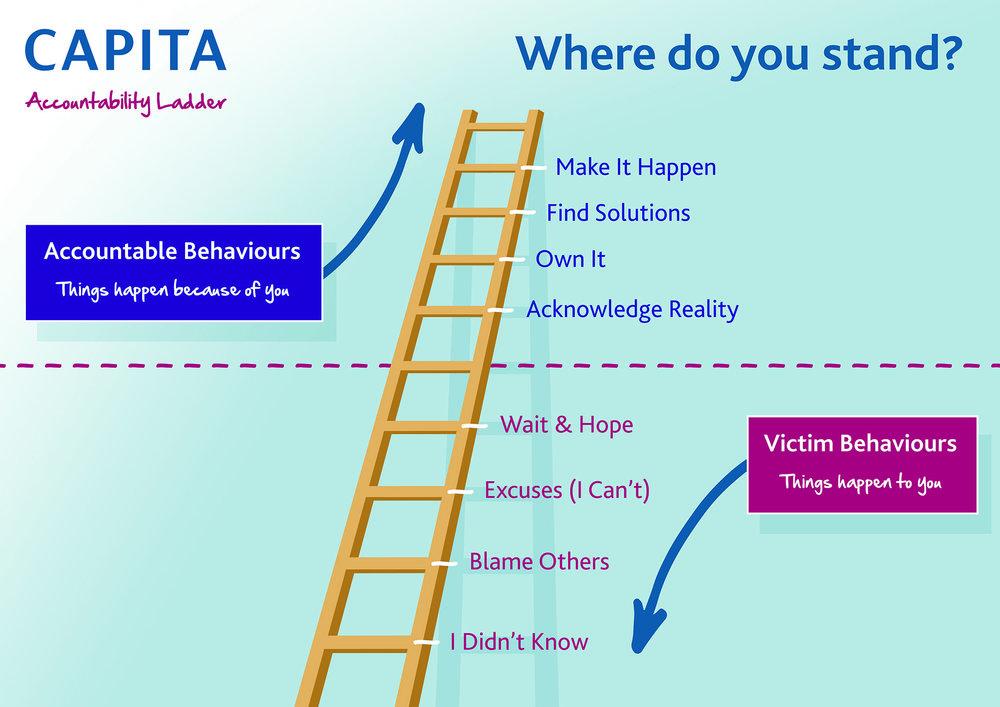 Capita Accountability Ladder web.jpg