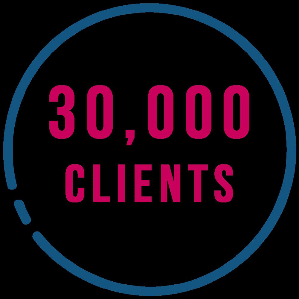 30000 clients.png