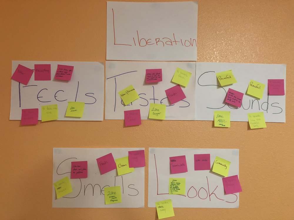 What does Liberation mean to you?