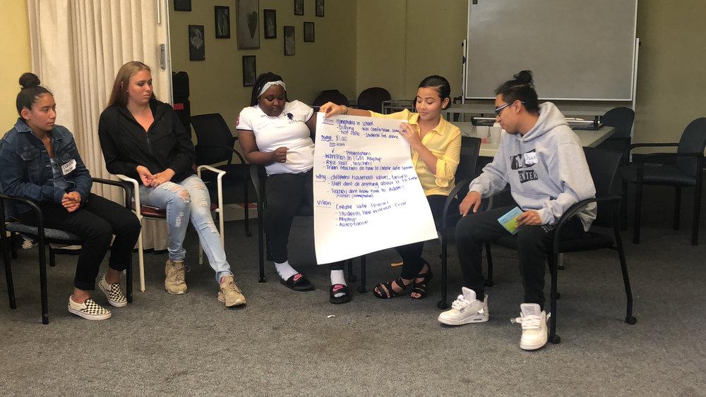 Youth Organizing Club