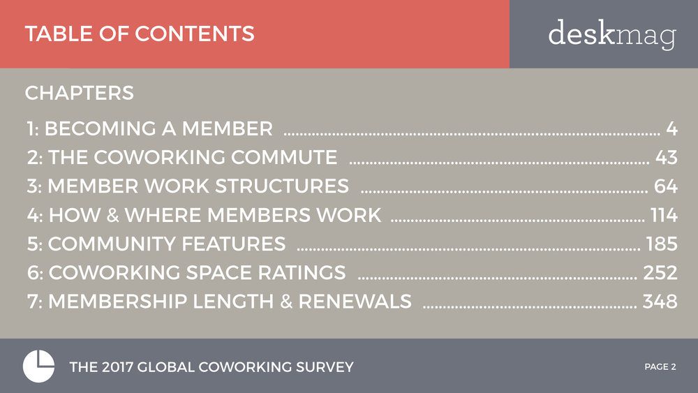 Members Of Coworking Spaces - PART 2 - Global Coworking Survey 2017 All Slides.002.jpeg