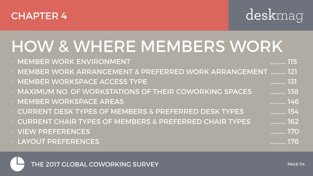 Members Of Coworking Spaces - PART 2 - Global Coworking Survey 2017 All Slides.114.jpeg