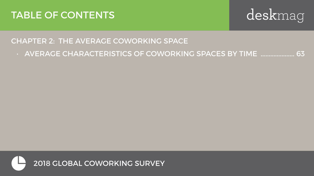 2018 GCS - OPENING COWORKING SPACES.003.jpeg