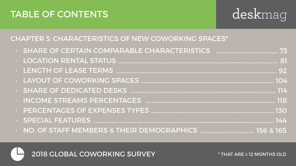 2018 GCS - OPENING COWORKING SPACES.004.jpeg