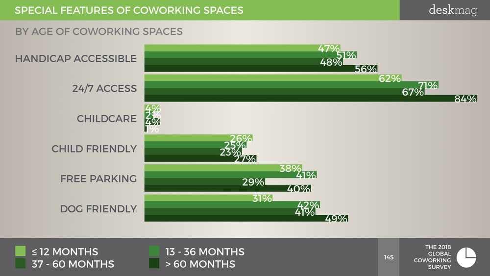 2018 GCS - OPENING COWORKING SPACES.145.jpeg