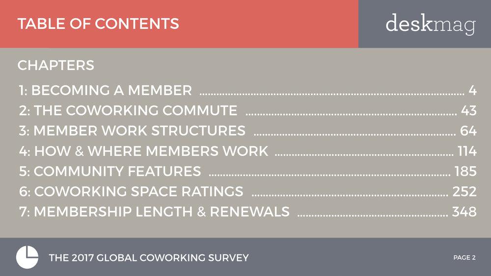 Members+Of+Coworking+Spaces+-+PART+2+-+Global+Coworking+Survey+2017+All+Slides.002.jpeg