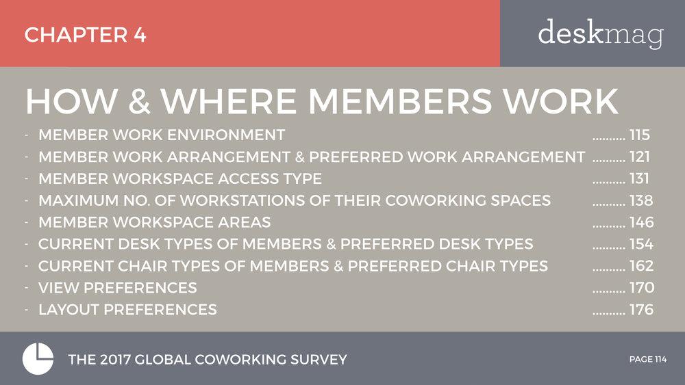 Members+Of+Coworking+Spaces+-+PART+2+-+Global+Coworking+Survey+2017+All+Slides.114.jpeg