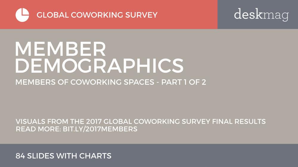 Members Of Coworking Spaces - Global Coworking Survey 2017 All Slides DEMOGRAPHICS.001.jpeg