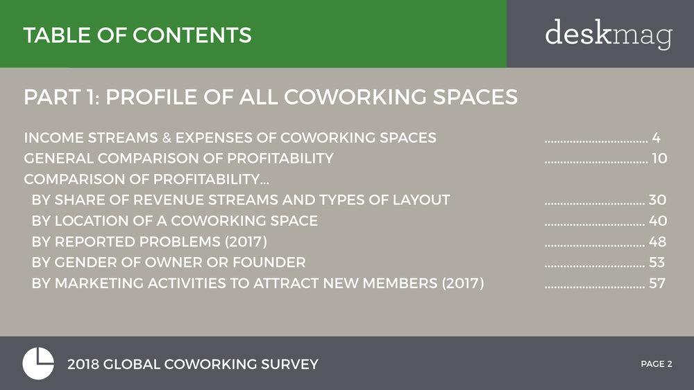 2018 GCS - Profitability Of Coworking Spaces - Normal Font Full Version.002.jpeg