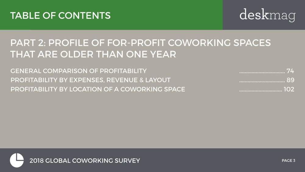 2018 GCS - Profitability Of Coworking Spaces - Normal Font Full Version.003.jpeg