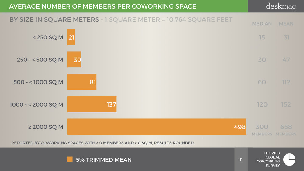 ULTIMATE COWORKING SPACE DATA - FULL.011.jpeg