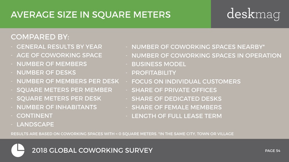 ULTIMATE COWORKING SPACE DATA - FULL.054.jpeg