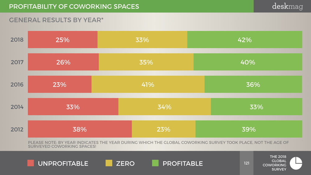 ULTIMATE COWORKING SPACE DATA - FULL.121.jpeg