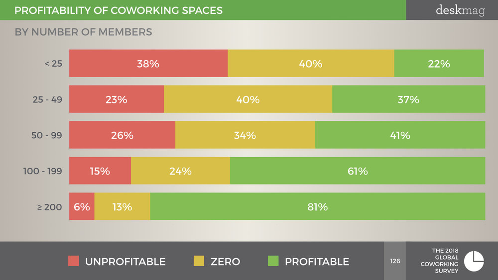 ULTIMATE COWORKING SPACE DATA - FULL.126.jpeg