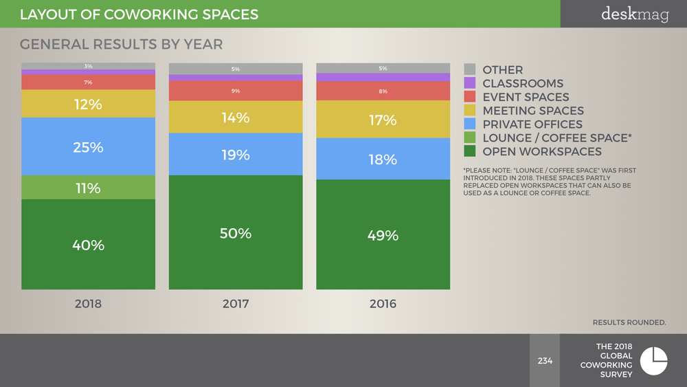 ULTIMATE COWORKING SPACE DATA - FULL.234.jpeg