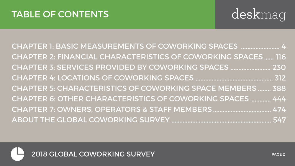 ULTIMATE COWORKING SPACE DATA - FULL.002.jpeg