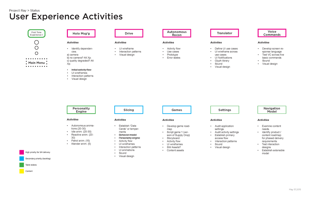 ray-UX-activities-v0.2_Page_1.png