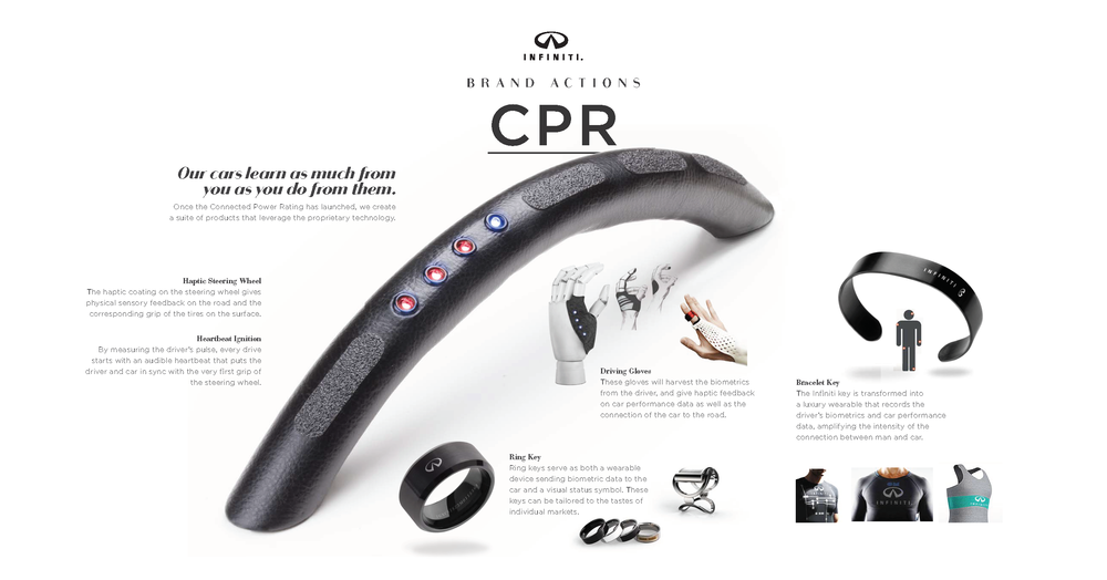 CPR-details_Page_2.png