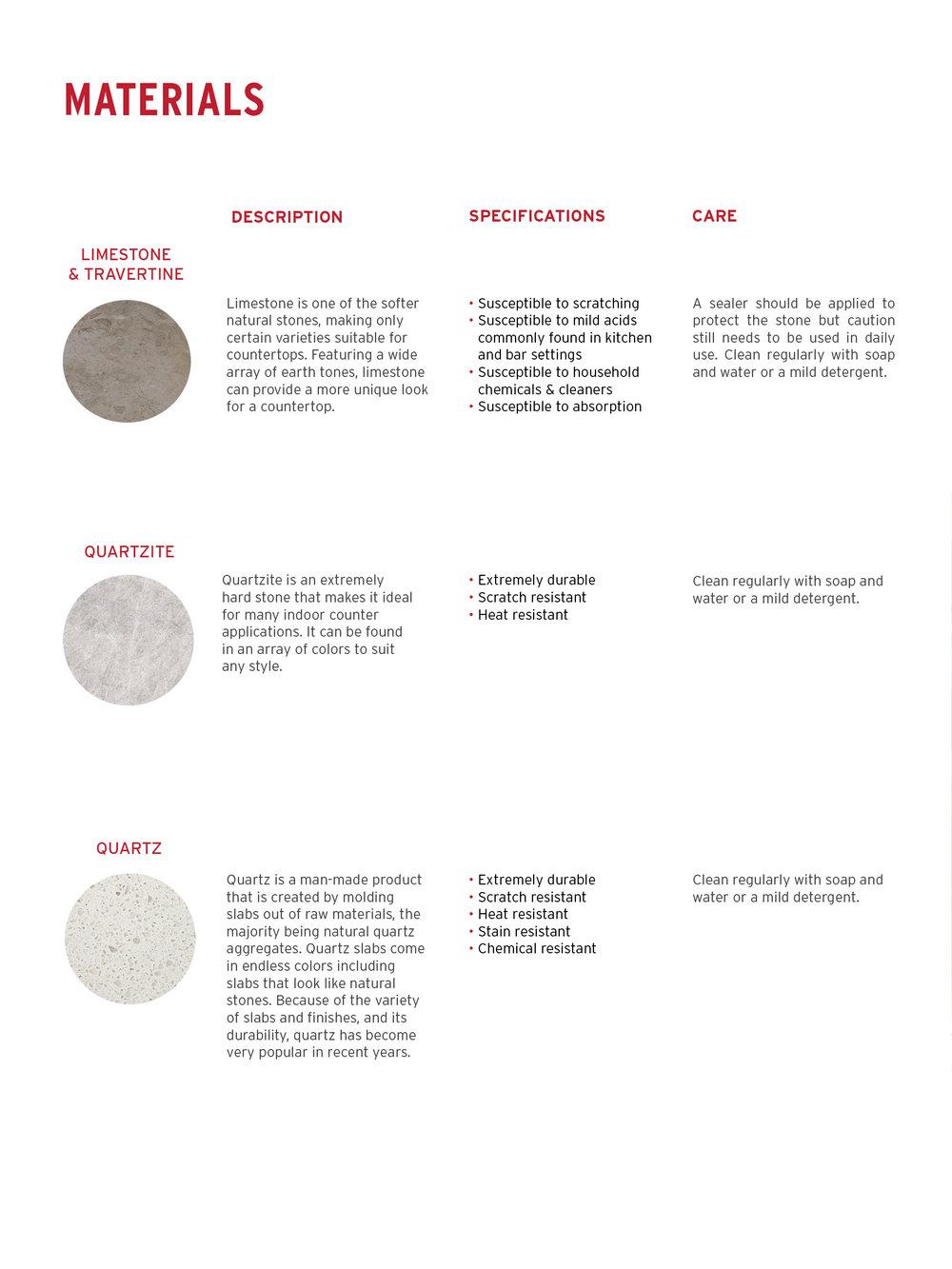 Countertop Guide_6.jpg