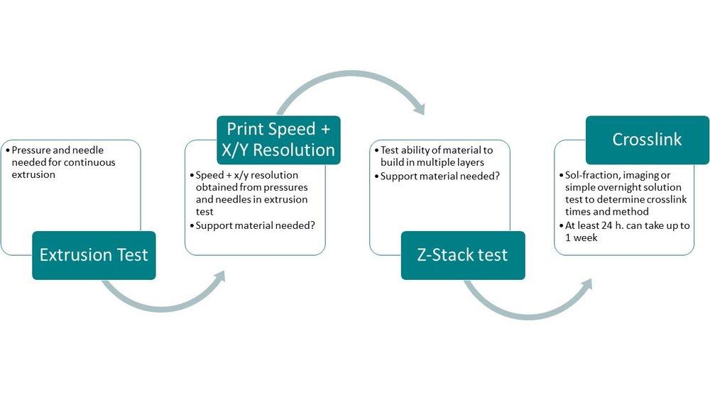 reagent development printability.jpg
