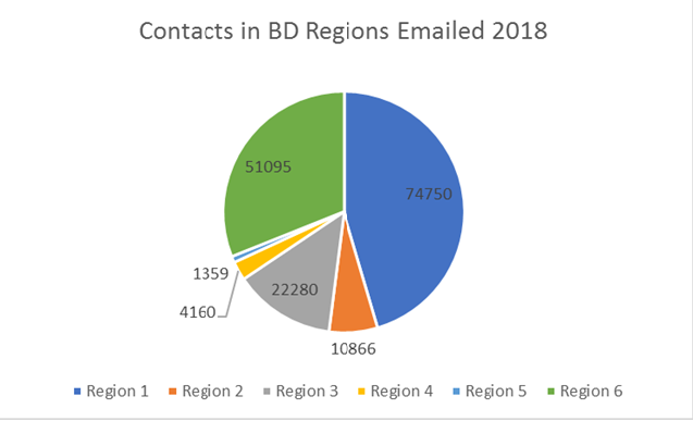 Year end report 2018 HPCTC.png