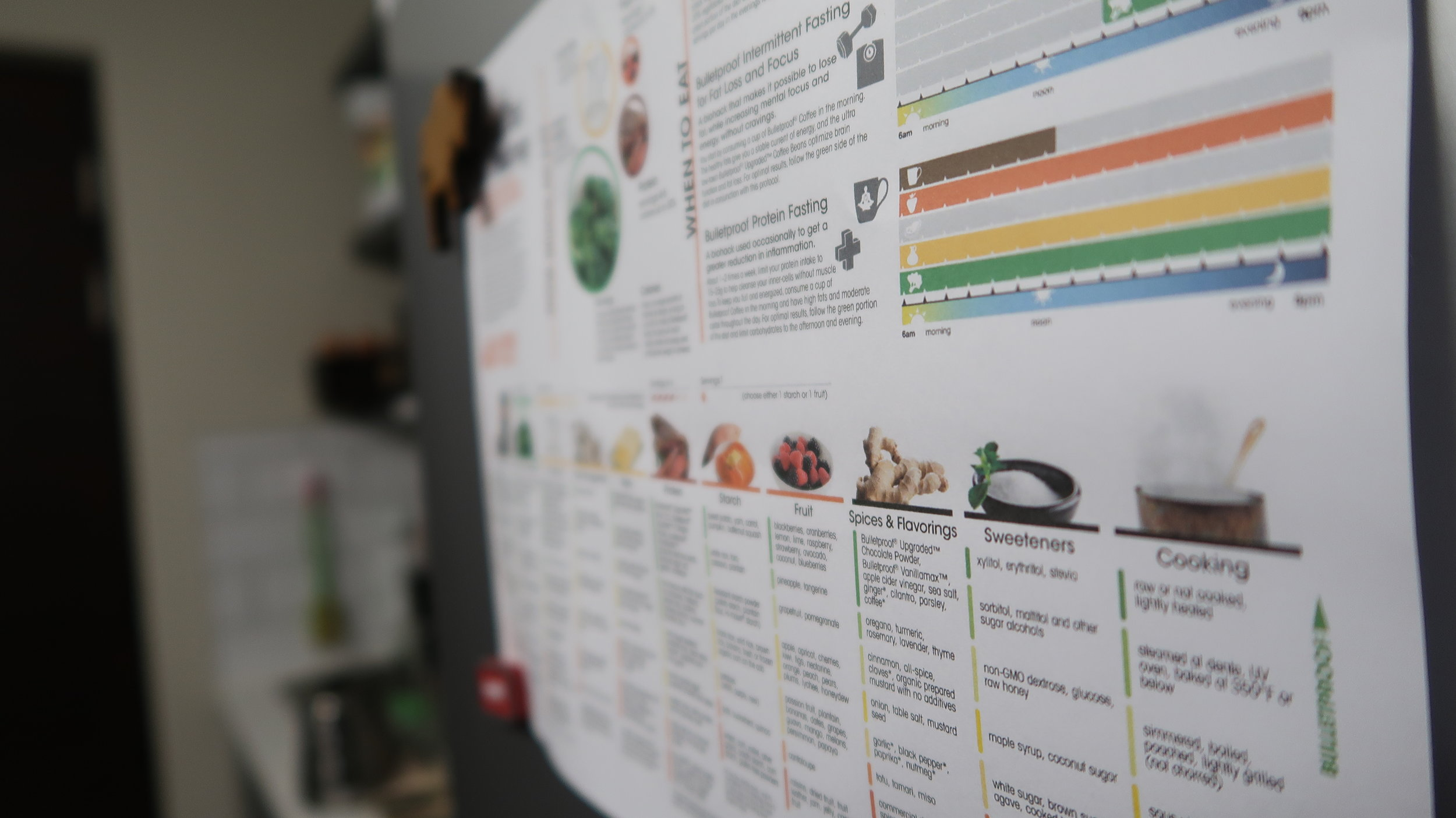 The Bulletproof Diet Roadmap: A Path to Longevity — Josh Snyman