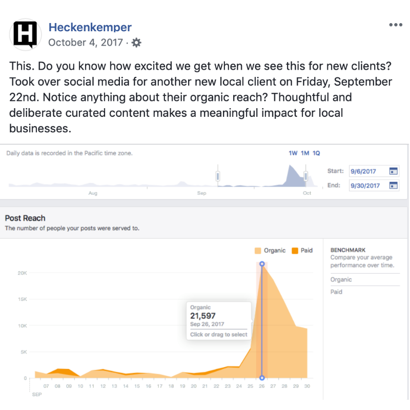 Heckenkemper organic reach