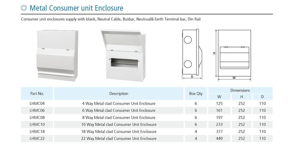Metal consumer unit enclosure