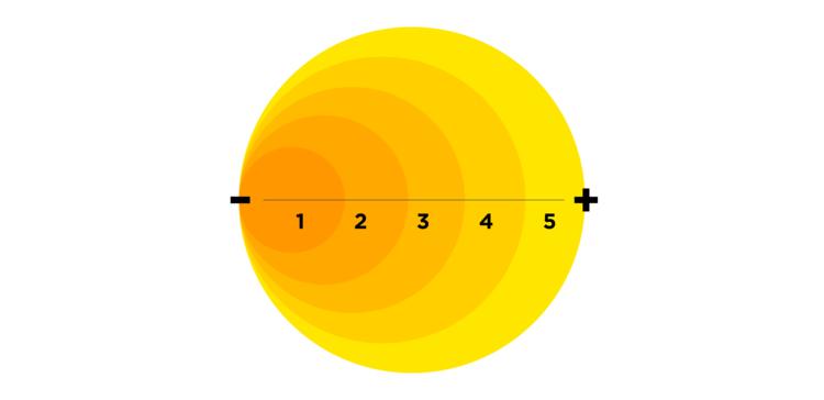 variables-branding-b2b-diagrama.png