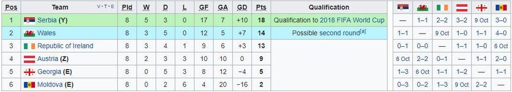 world cup group d.JPG