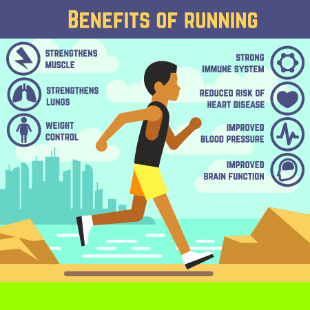 running benefits infographic.jpg