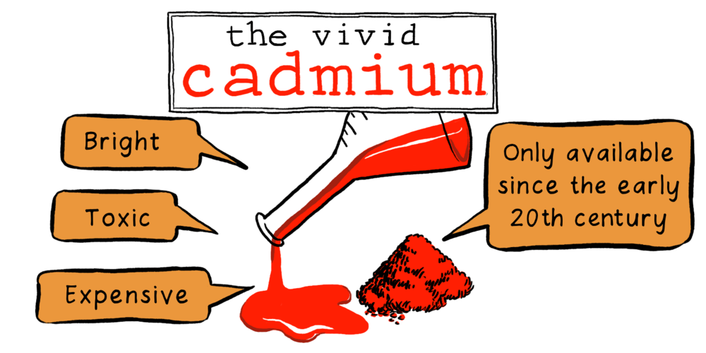 12-pigments-cadmium-intro.png