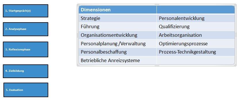 HR Modell.jpg