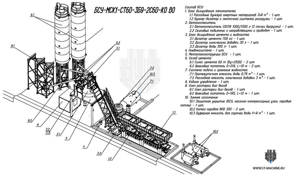 stmachine bsu st 60 betonnui zavod 60 m3.jpg