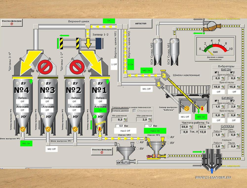 warehouse concrete plants stmachine.jpg