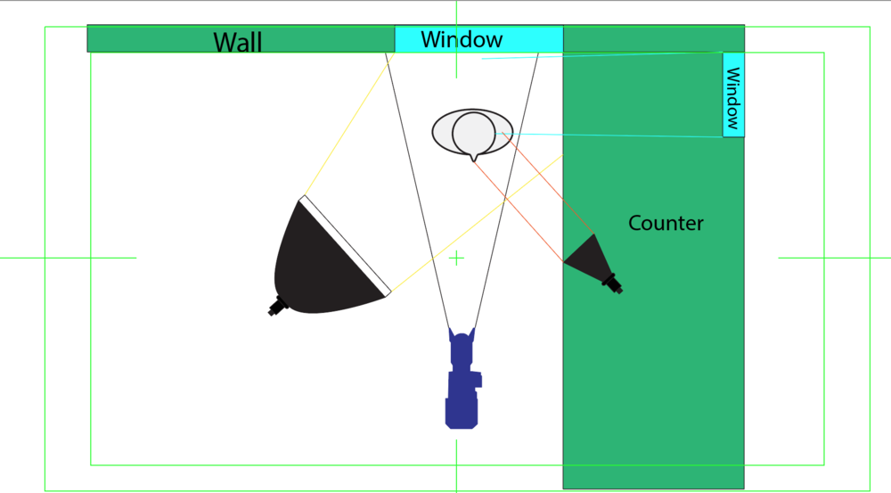 three point lighting diagram