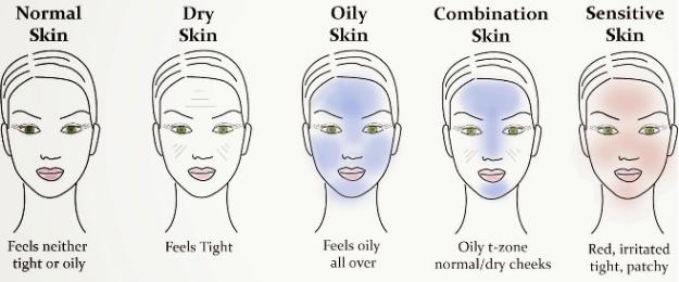 Photo credit: Best Beauty Info
