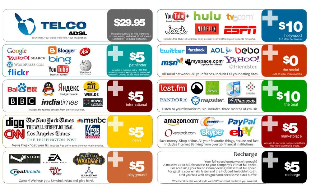 What the internet could look like without Net Neutrality (Image from Destructoid)