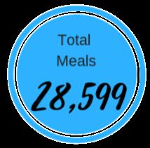2018 meals.png