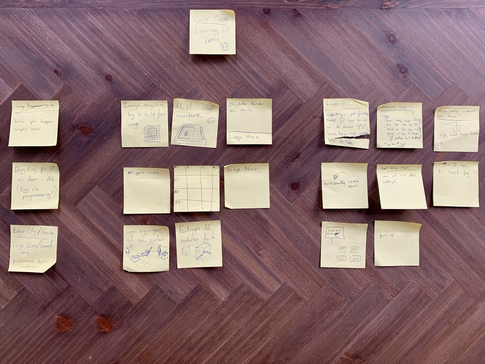 We took our ideas and turned categorized them intro three groups.