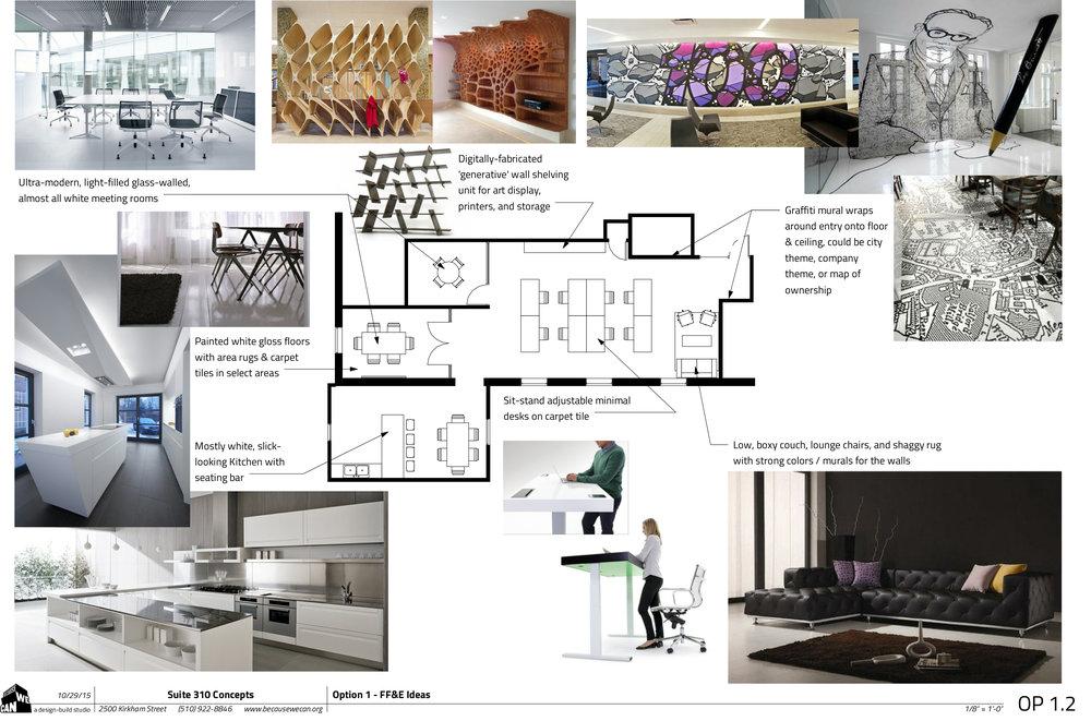 Ideas to modernize