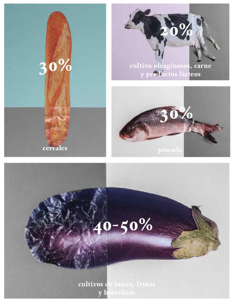 desperdicio-comida-porcentajes