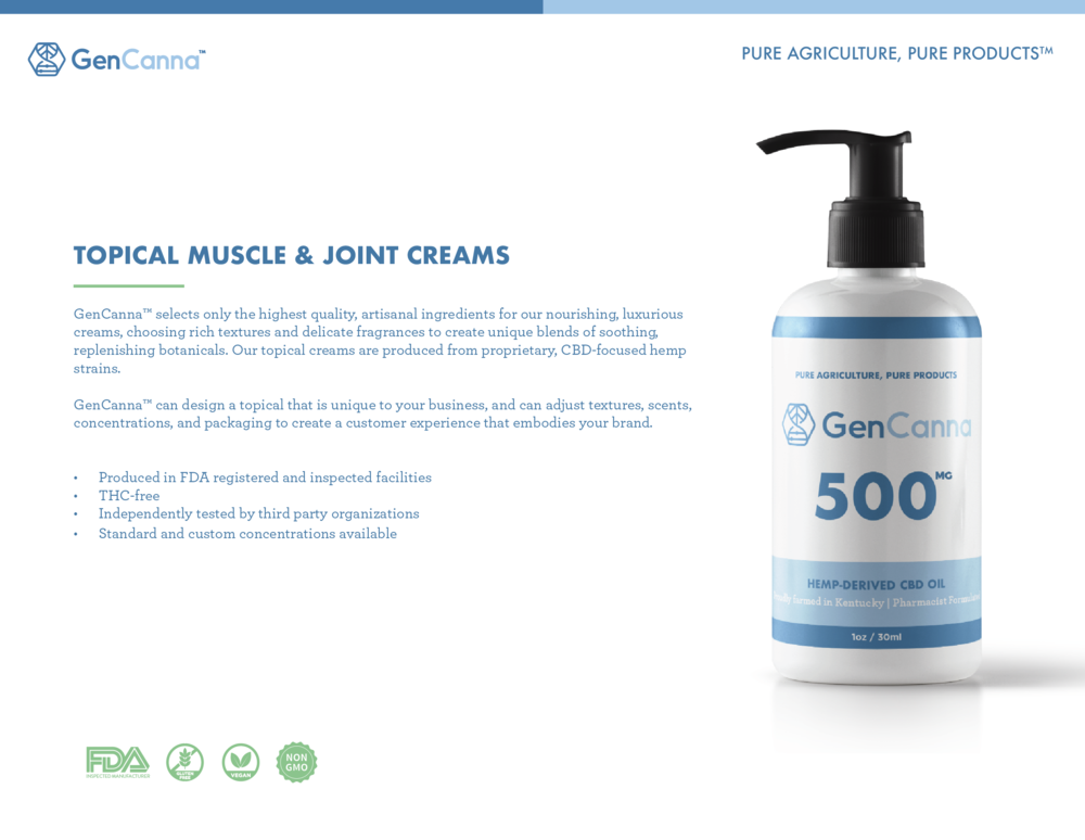 TOPICAL CREAMS
