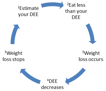 Detox pro formula
