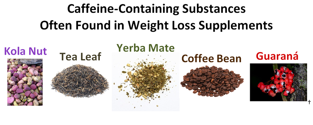 Caffeine Containing Substances RTP.png
