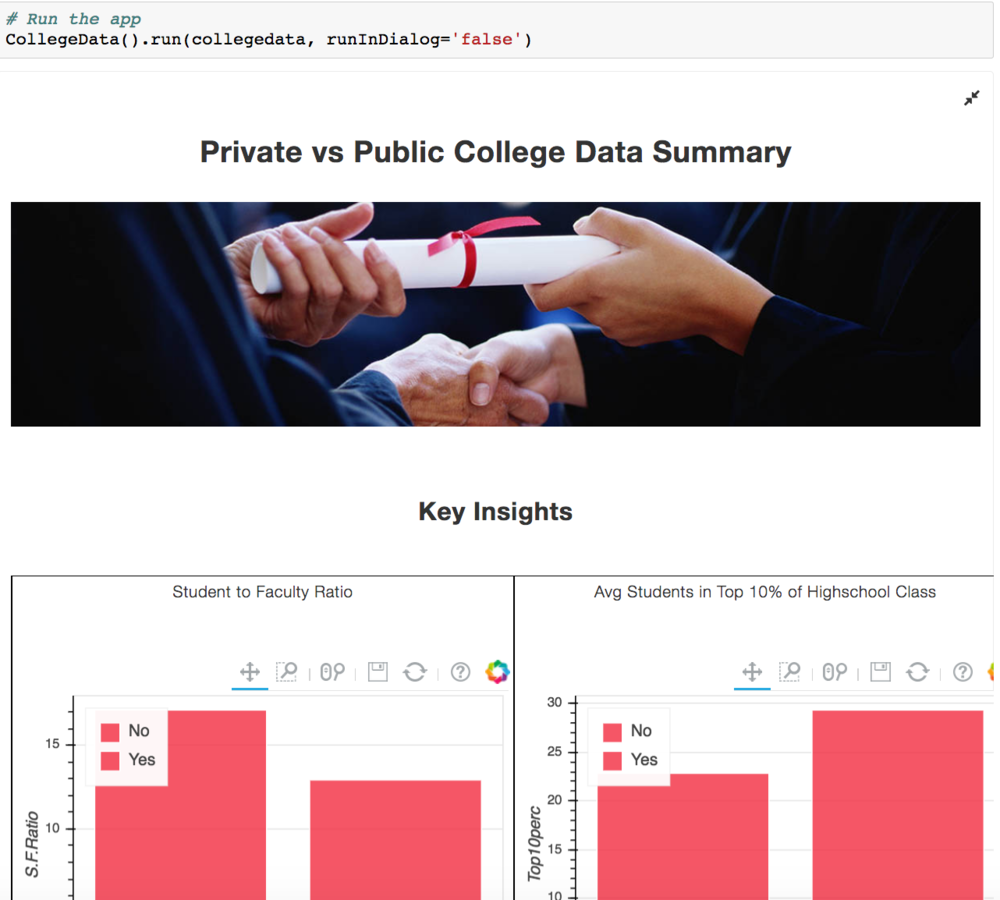 - A very simple proof of concept dashboard using PixieApp and ISLR college data set.