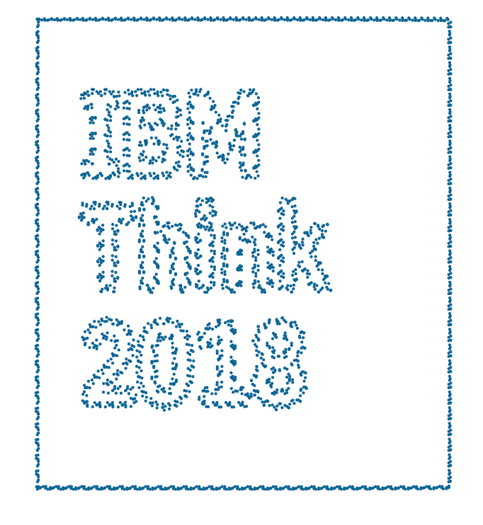 ibmThinkTile.png