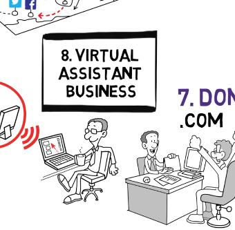 10 Internet Business Ideas for College Students — trap LA