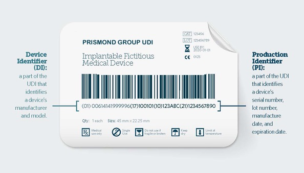 UDI Data Labelling