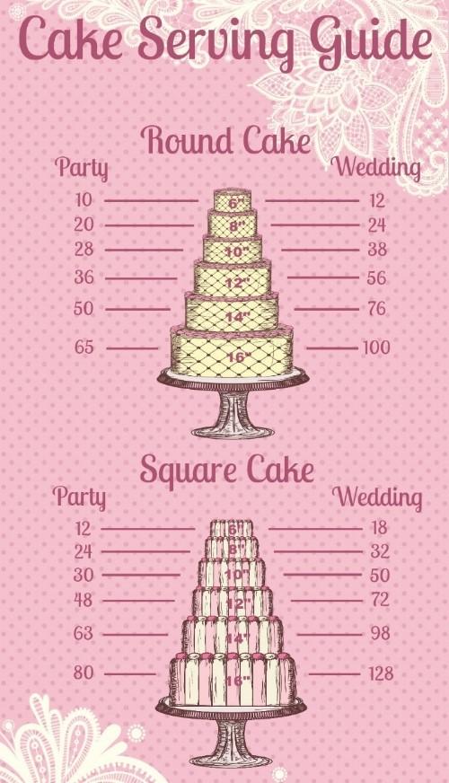cake-serving-guide.jpg